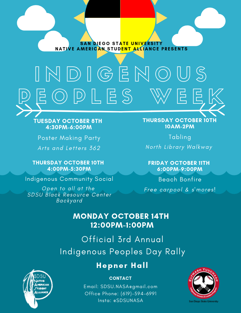 2019 Indigenous Peoples Week